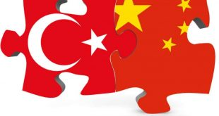 turkey-china-777x437